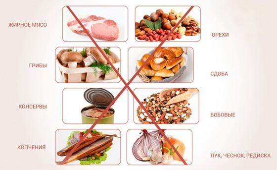 Запрещённые продукты при гепатите