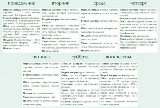 Примерное меню на неделю при холецистите