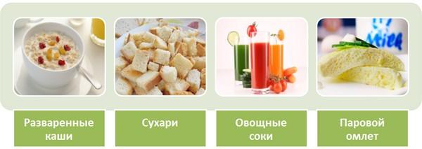 Разрешённые продукты при гастродуодените