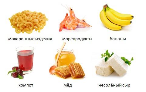 Разрешённые продукты при гепатозе печени