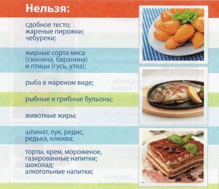Запрещённые продукты при гепатите C