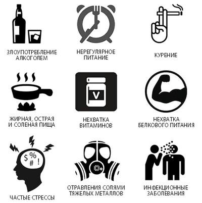 Причины паренхиматозного панкреатита