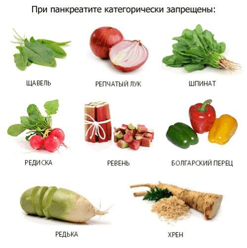 Запрещенные продукты при хроническом панкреатите