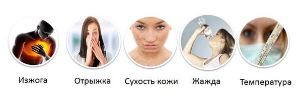 Симптомы, сопровождающие налёт на языке