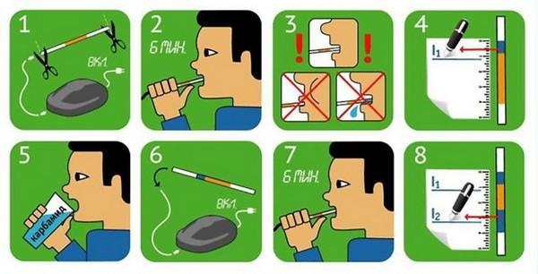 Тест на наличие бактерии Хеликобактер пилори
