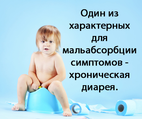 Основной симптом синдрома мальабсорбции