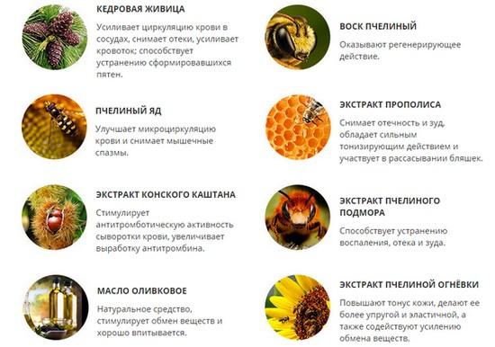 Состав крема «Здоров»