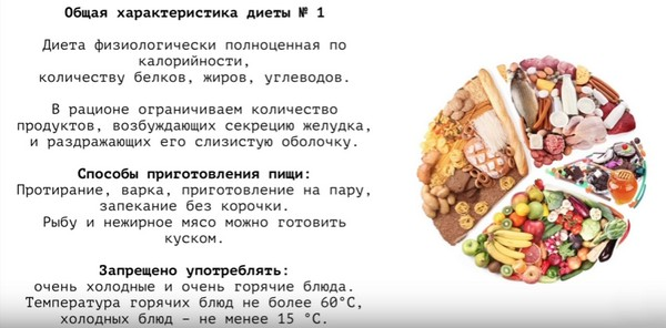 Общая характеристика диеты №1