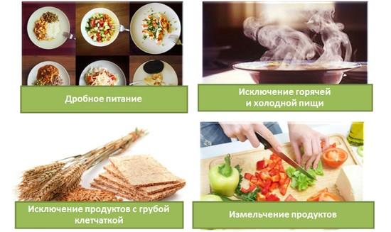 Правила диеты при атрофическом гастрите