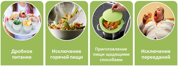 Правила питания при дуодените