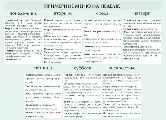 Жировой гепатоз диета рецепты