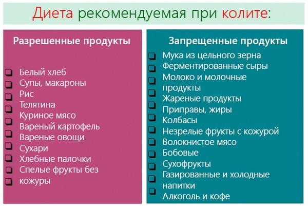 Разрешённые и запрещённые продукты при колите кишечника