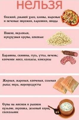 Запрещённые продукты при дуодените