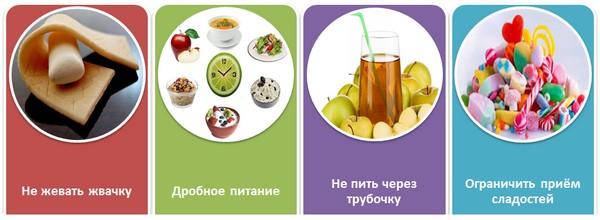 Правила питания при отрыжке у ребёнка
