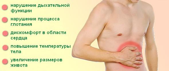Симптомы, сопровождающие боли в эпигастральной области