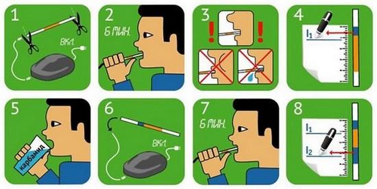 Проведение теста на наличие хеликобактерной инфекции